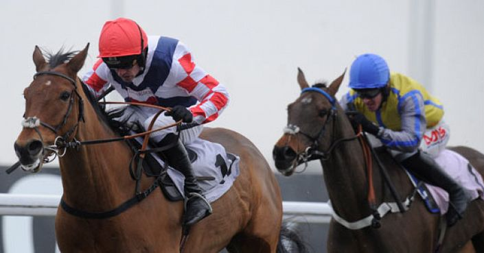 Cheltenham Market Movers: Friday